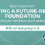 Graphic Title: ROI of Industry 4.0